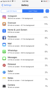 How to see how much time you spend on your phone and in apps using Iphone